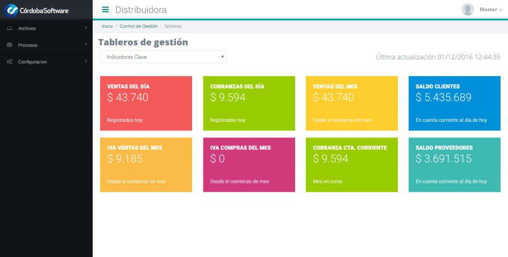 Indicadores en el Portal de Usuario