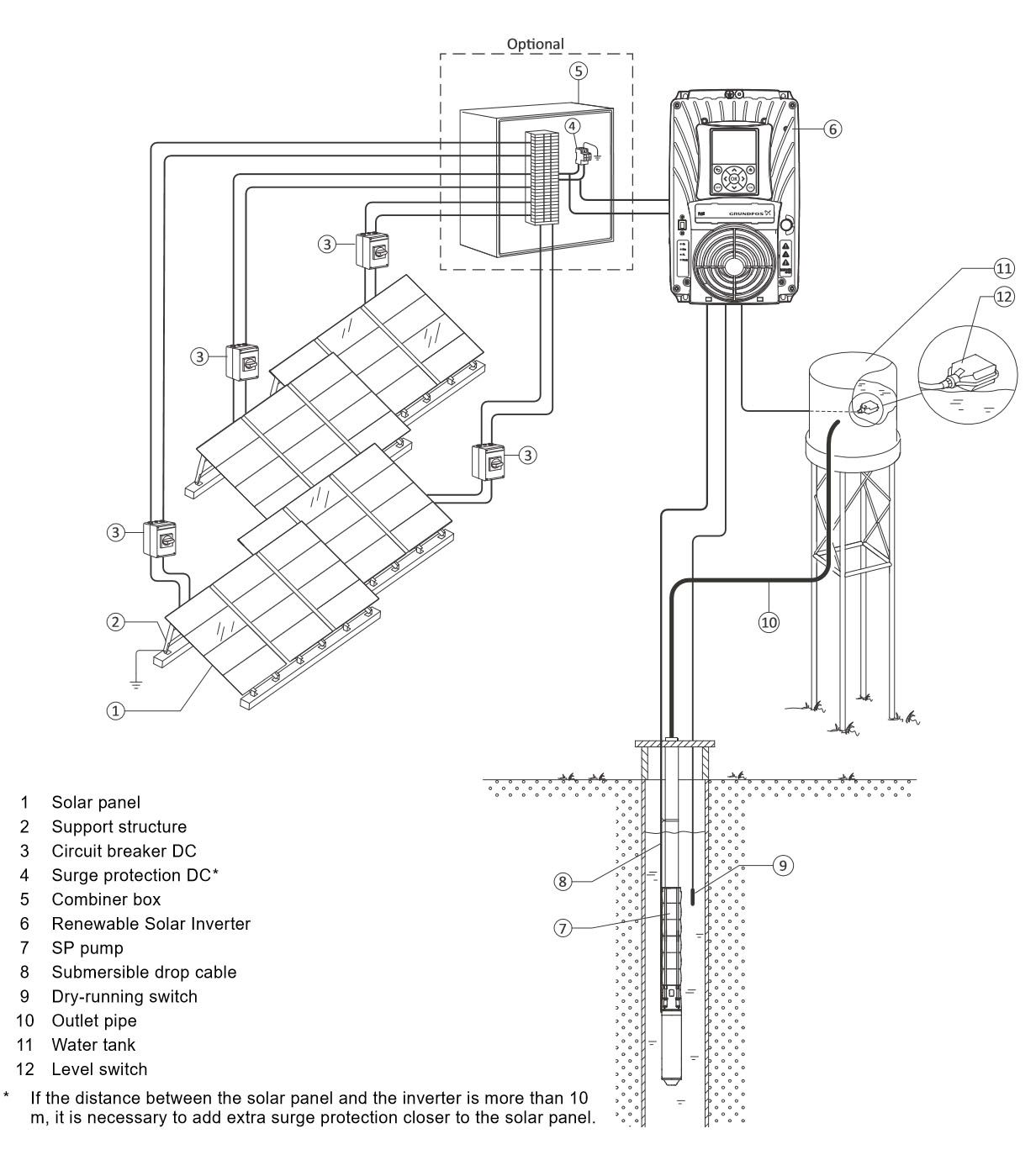 Wiring Diagram Panel Pompa Submersible