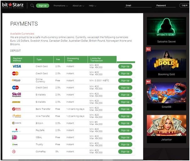 Bitstarz Casino- Banking