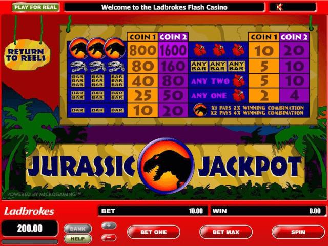Jurassic Jackpot paytable