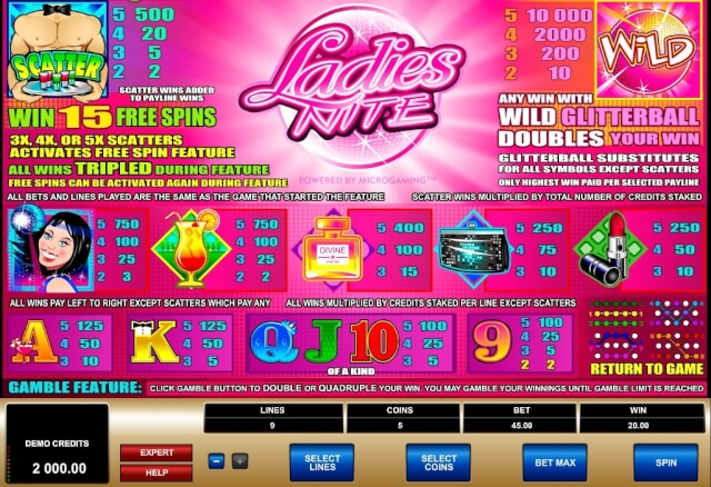 LAdies nite slot game
