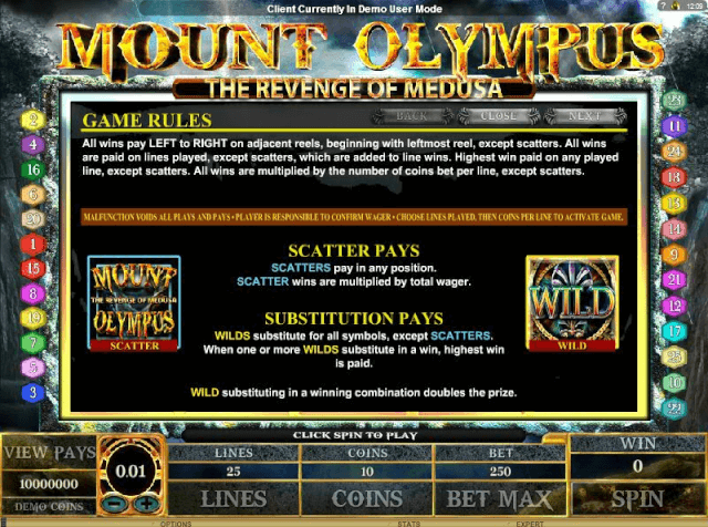 The mount of Olympus- Paytable