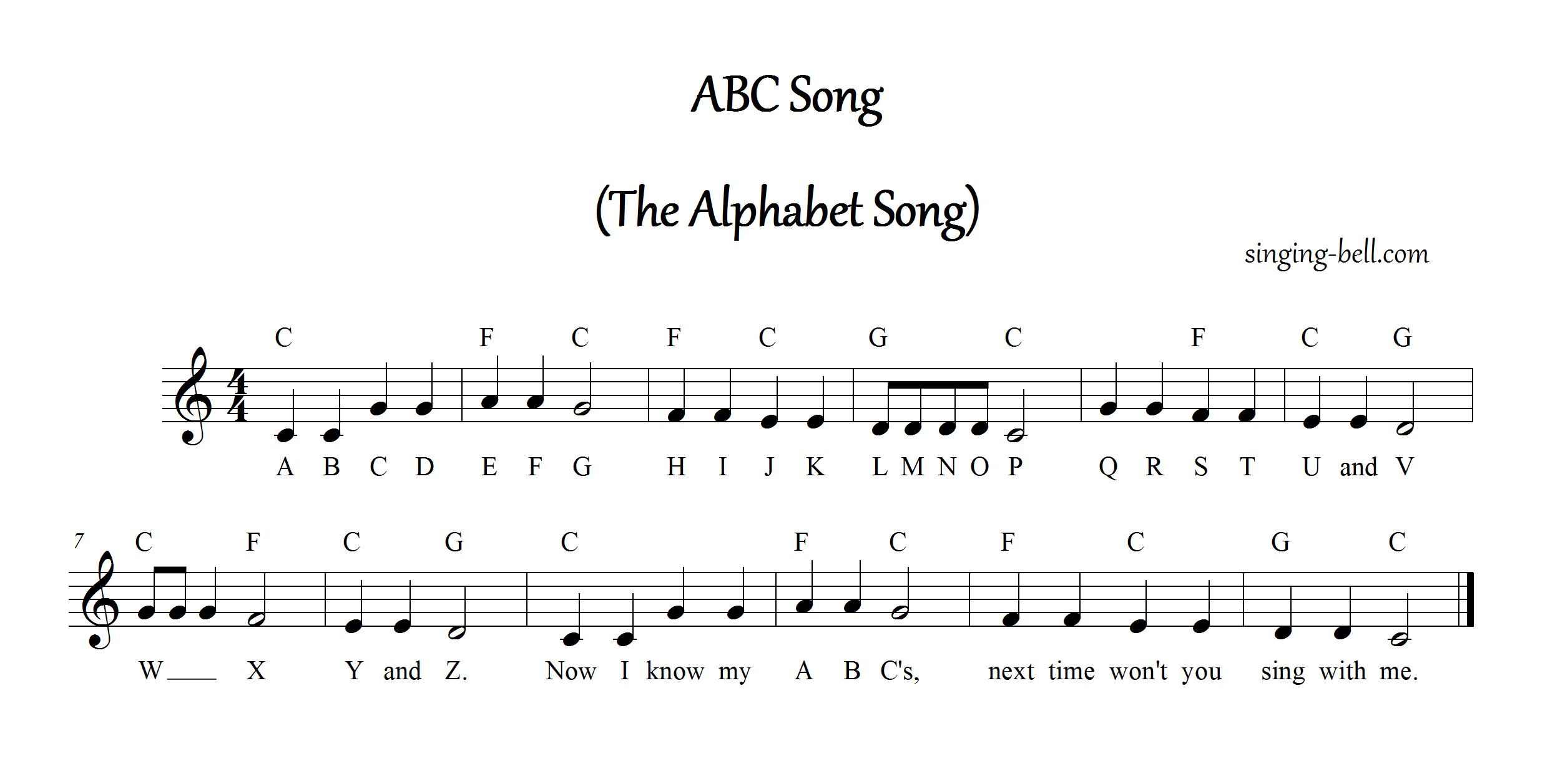How To Play Abc Song On Piano