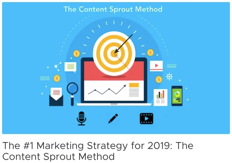 The Content Sprout Method