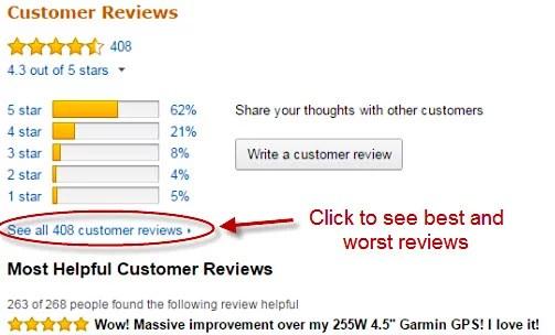 Recensioni dei clienti Amazon