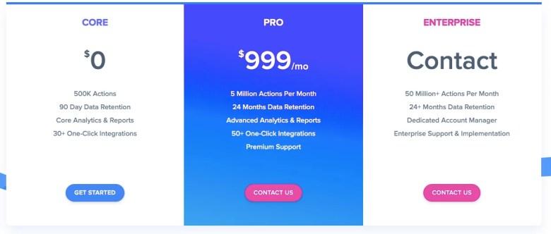 Prezzi di Woopra
