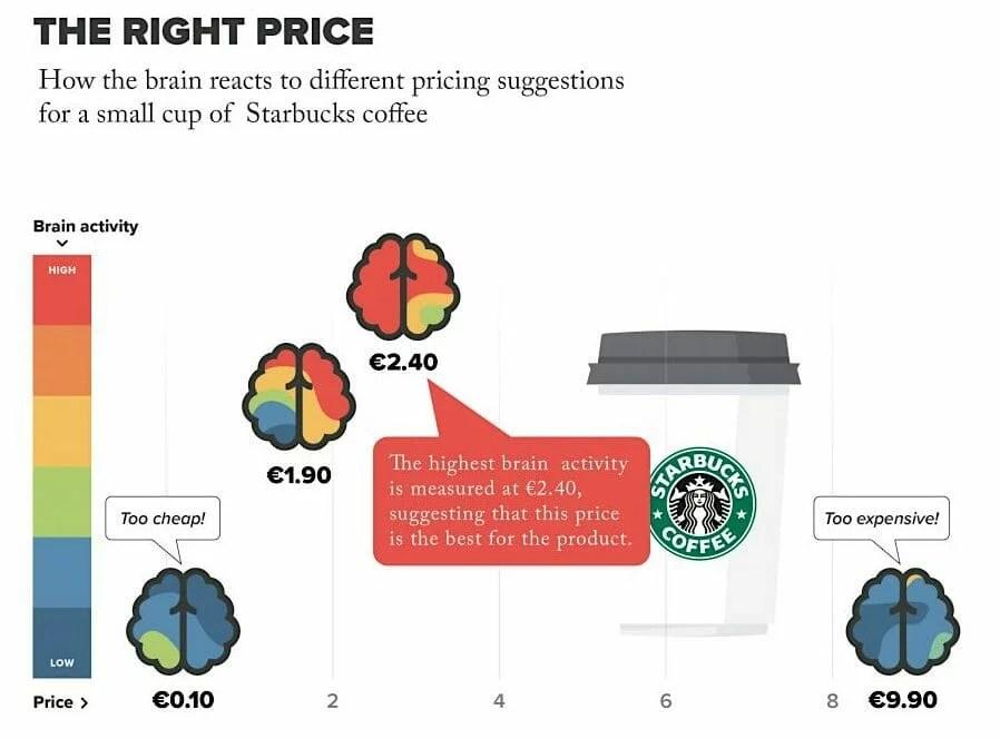 neuromarketing-diagram