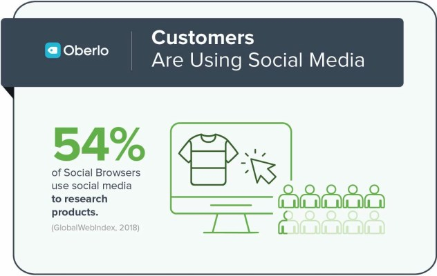 social media products research