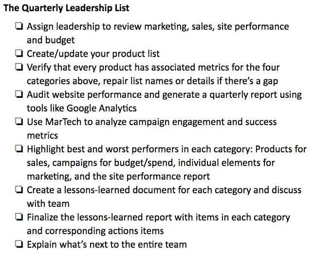 The Quarterly List