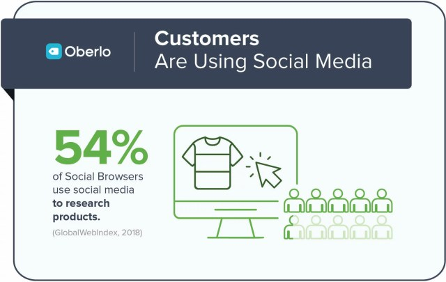 social-media-products-research