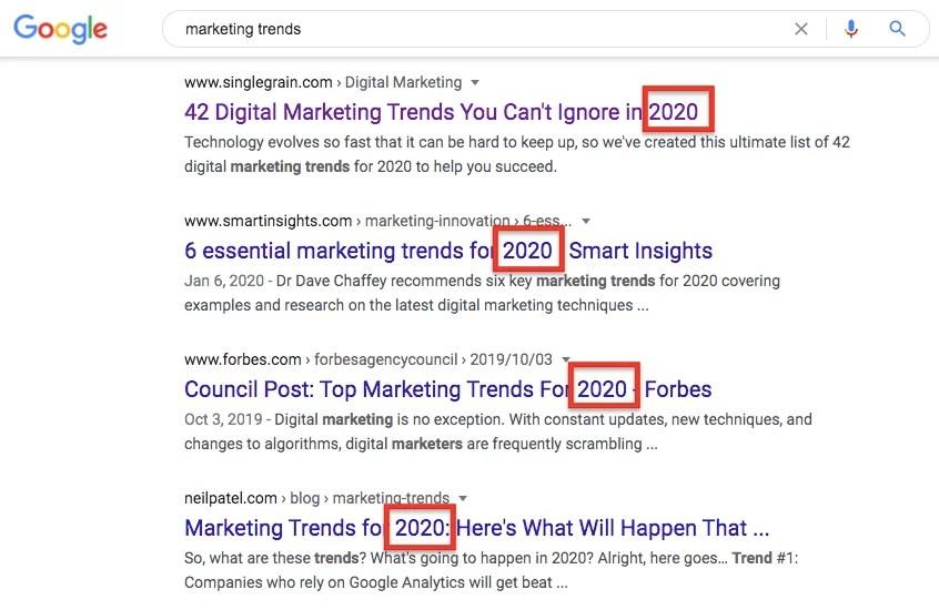 SERPs marketing trends