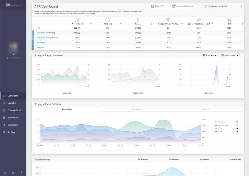 view metrics on the ad dashboard