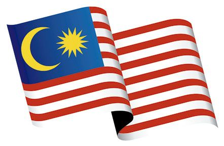 Malasia – Información general