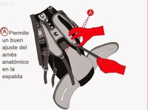 mochila viaje mochila de viaje - Cómo elegir la mochila de viaje