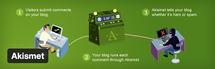akismet-wordpres screar un blog de viajes