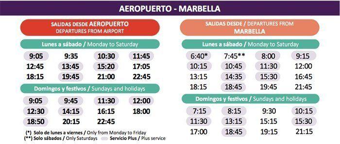 autobuses desde el aeropuerto de málaga a marbella