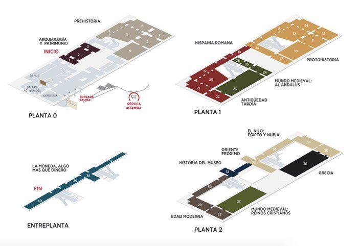 Plano de las plantas del Museo Arqueológico Nacional en Madrid