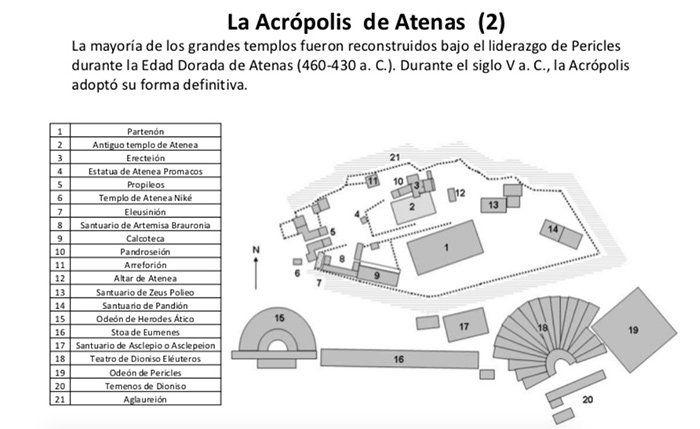 Mapa de la Acrópolis en Atenas