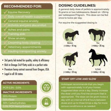 Holistapet CBD Pellets Dosage Instructions