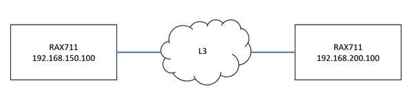 CE_topológia