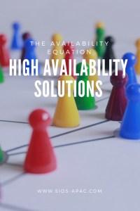 The Availability Equation – High Availability Solutions.jpg