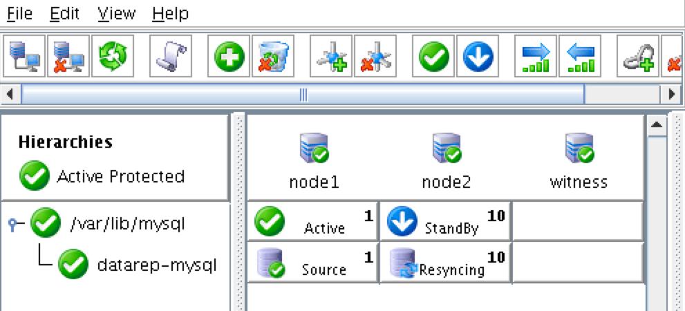 data replication2