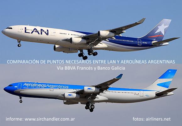 Día de presentaciones para LAN y Aerolíneas Argentinas
