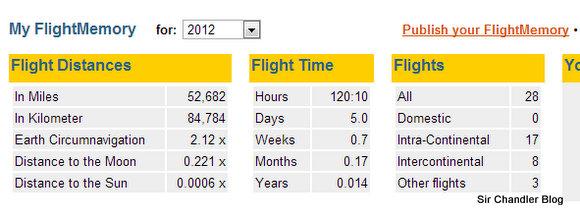 resumen-vuelos-2012