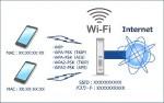 [ セキュリティ ] Wi-FiのWPA2 における複数の脆弱性が公開されました