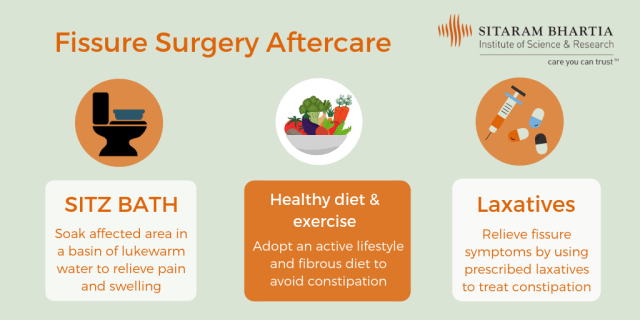 fissure surgery aftercare