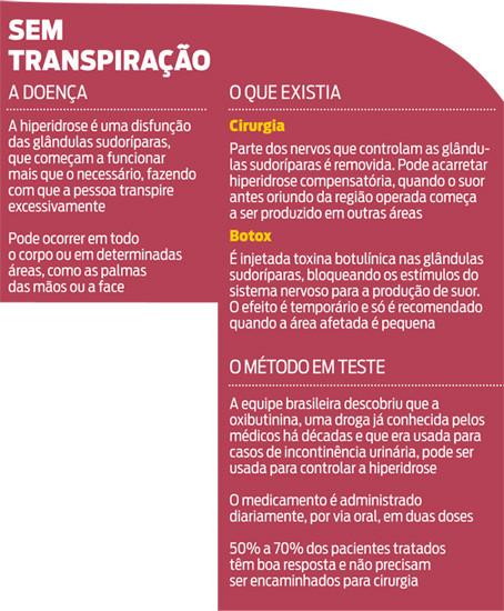 reportagem da IstoE sobre tratamentos para evitar suor excessivo nas axilas