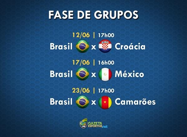 jogos do Brasil na copa do mundo 2014