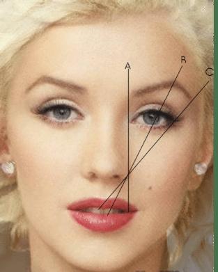 limite para modelar as sobrancelhas