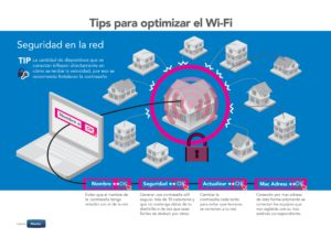 Tips WIFI seguridad