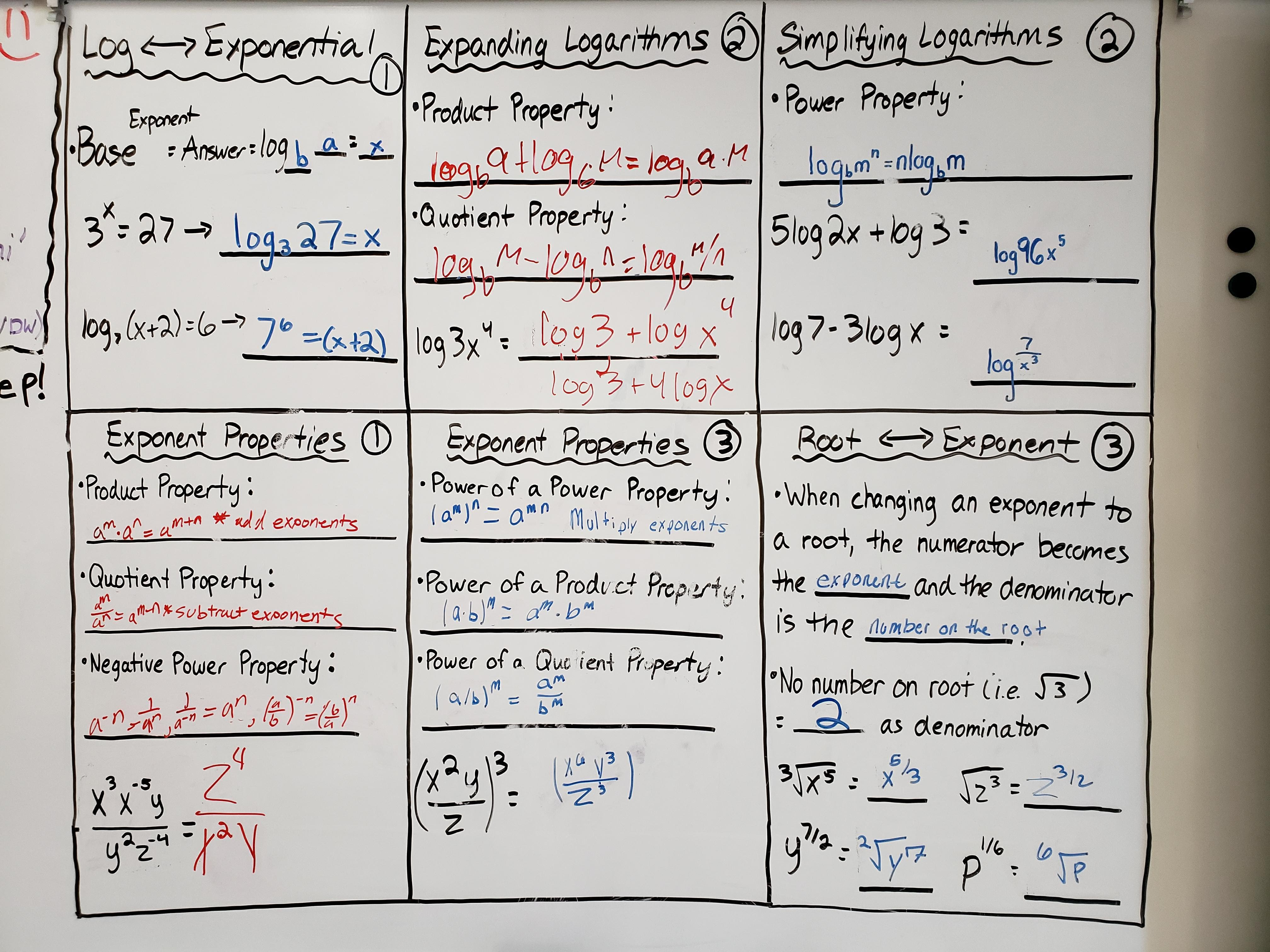 Unit 7 Exponential And Logarithmic Functions