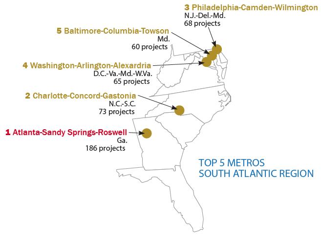 SouthAtlantic