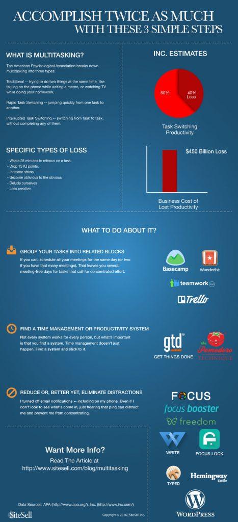 multitasking-infographic-v3