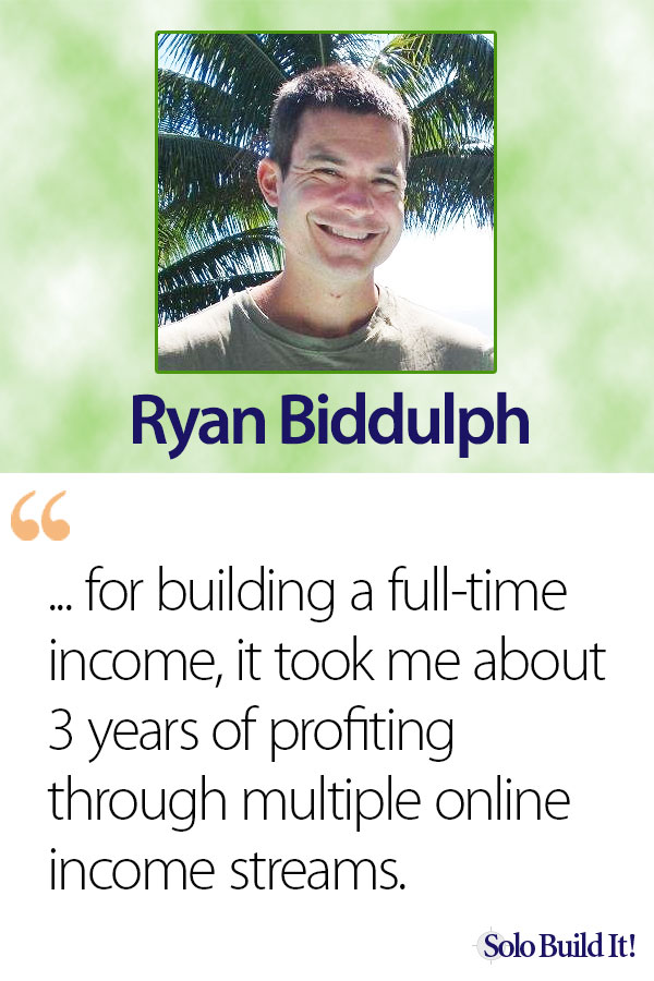 Ryan Biddulph - How Long Does It Take to Make Money With an Online Business?