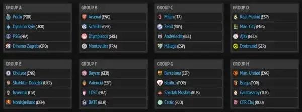 Éstos son los grupos de la Champions League
