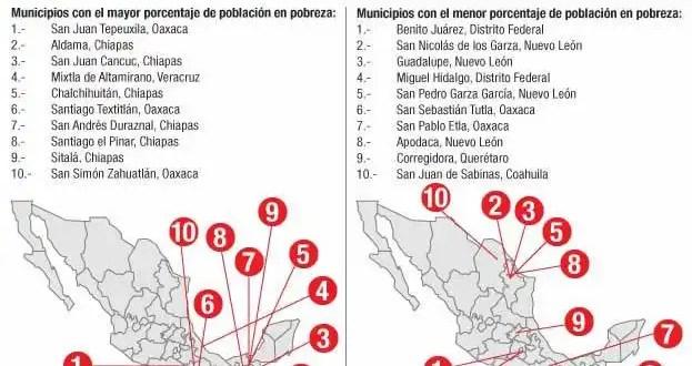 Los municipios más ricos y pobres de México