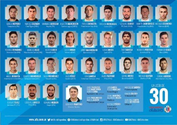 Lista prelimiar de 30 jugadores para la Copa América.
