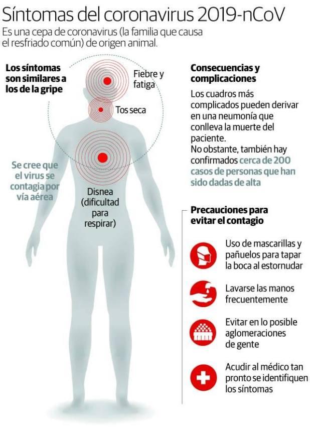 El Loco Gatti tiene coronavirus: está internado en Madrid