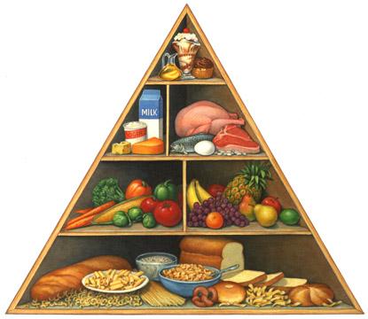 o dieta echilibrata este alcatuita din multe cereale, fructe si legume, dar nu exclude carnea, lactatele si dulciurile. Echilibrul nu inseamna a opta pentru extreme!