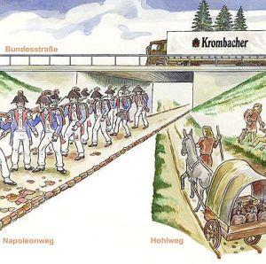 Skizze: LWL-Archäologie für Westfalen, Außenstelle Olpe