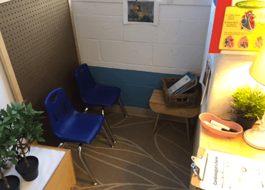 Waiting Room Model