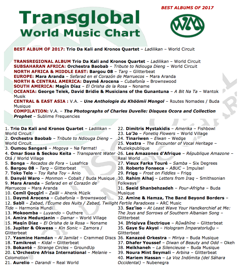 Vieux Farka Touré makes the end of the year list on the Transglobal World Music Chart