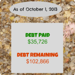 debt payoff stats october 1 2013