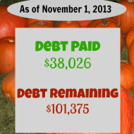 October 2013- Debt Repayment Progress Report