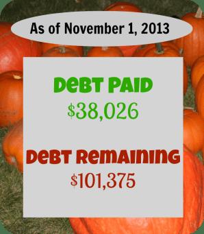 debt payoff stats nov 1 2013