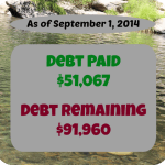 debt payoff stats sept 1 2014